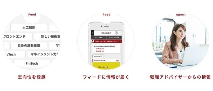 フィード機能により効率的な求人検索が可能